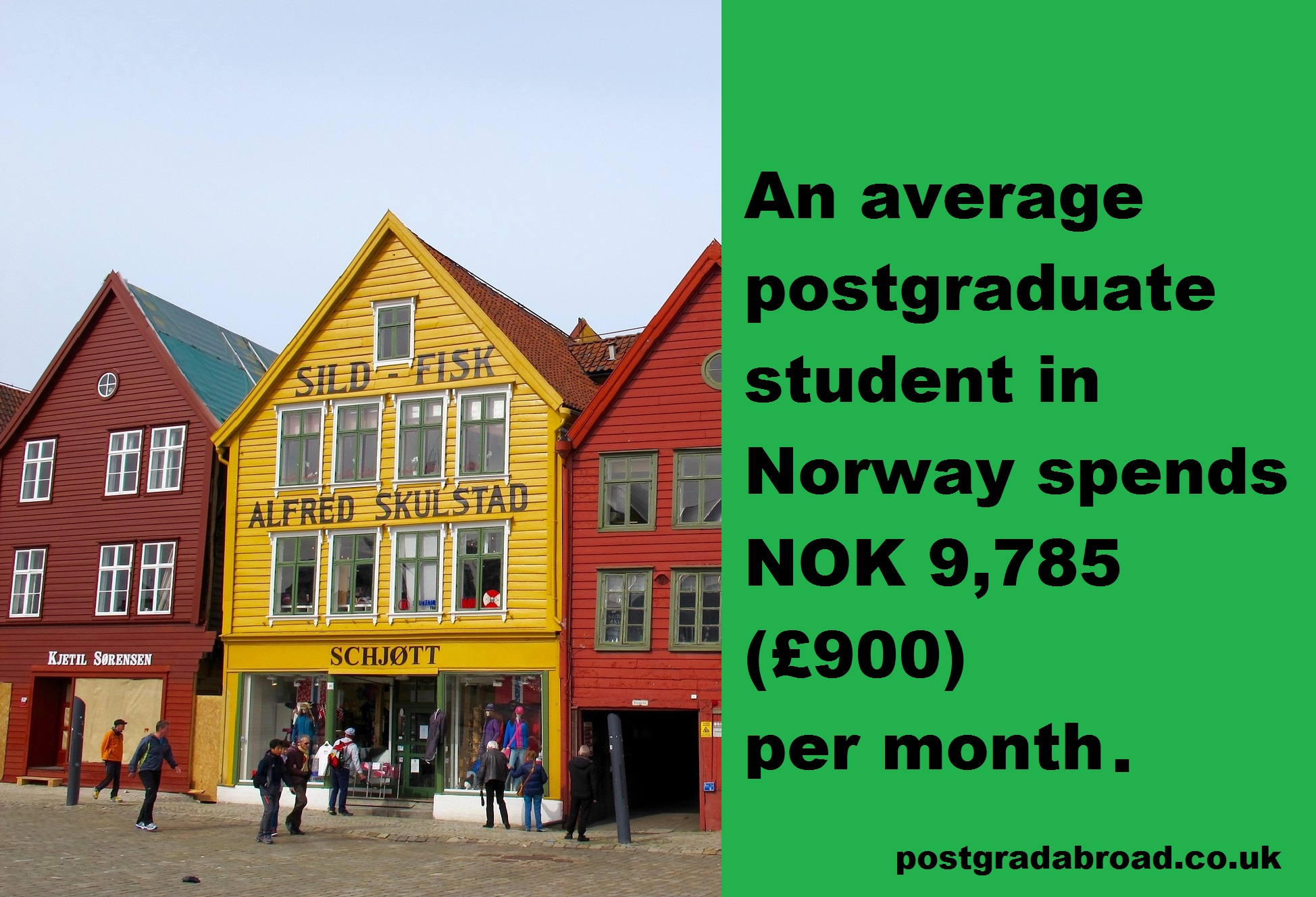 Information about living costs and settling down when you study in Norway